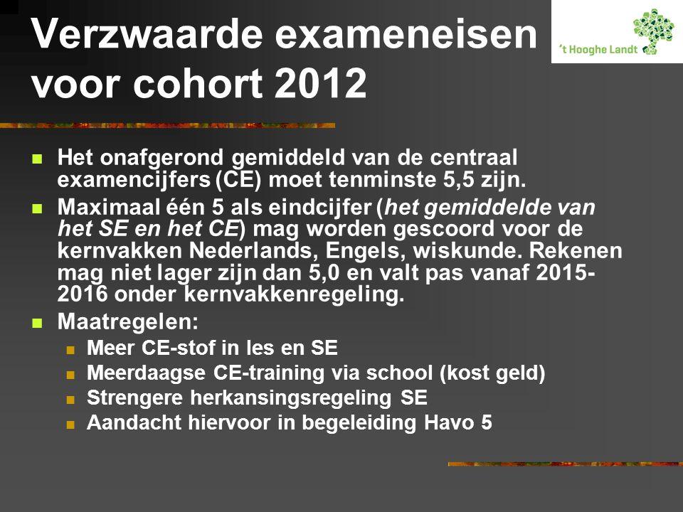 Verzwaarde exameneisen voor cohort 2012