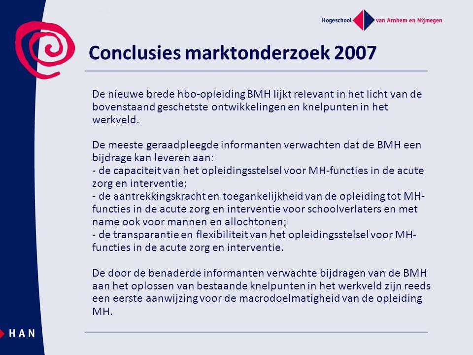 Conclusies marktonderzoek 2007