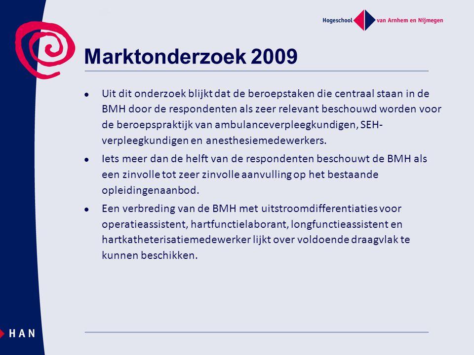 Marktonderzoek 2009