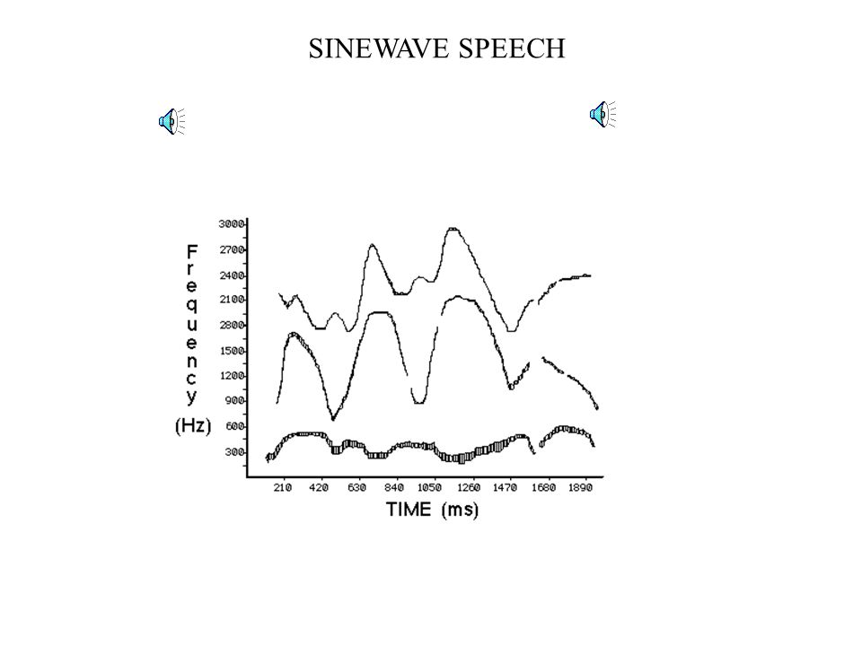 SINEWAVE SPEECH