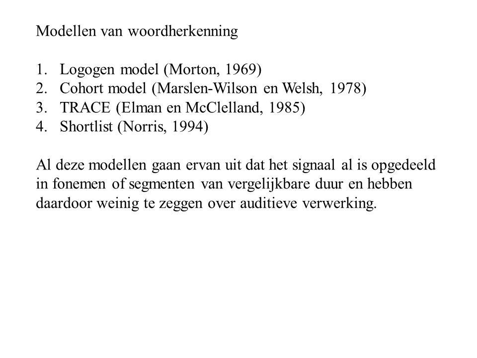 Modellen van woordherkenning