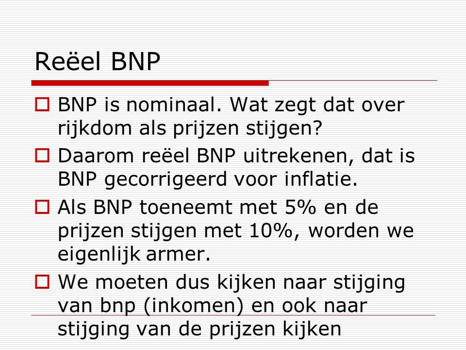 Reëel BNP BNP is nominaal. Wat zegt dat over rijkdom als prijzen stijgen Daarom reëel BNP uitrekenen, dat is BNP gecorrigeerd voor inflatie.