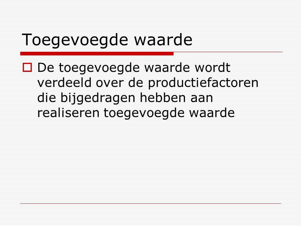 Toegevoegde waarde De toegevoegde waarde wordt verdeeld over de productiefactoren die bijgedragen hebben aan realiseren toegevoegde waarde.