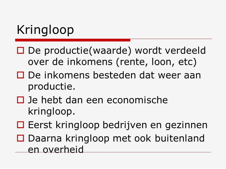Kringloop De productie(waarde) wordt verdeeld over de inkomens (rente, loon, etc) De inkomens besteden dat weer aan productie.