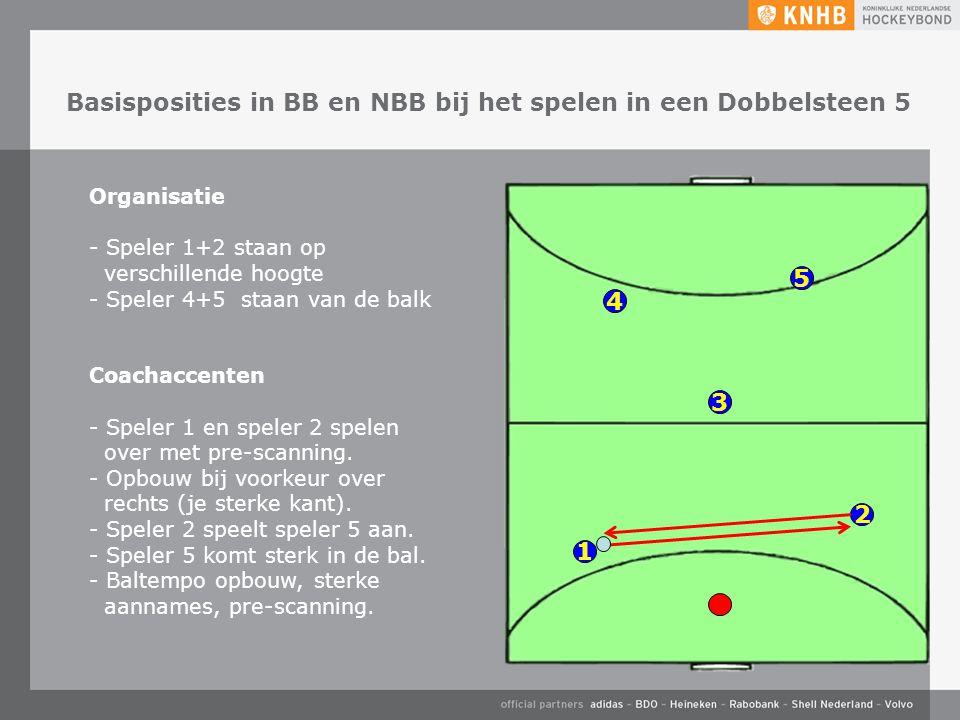 Basisposities in BB en NBB bij het spelen in een Dobbelsteen 5