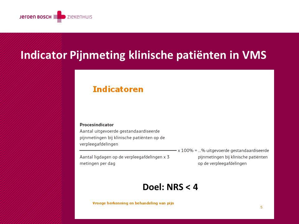 Indicator Pijnmeting klinische patiënten in VMS
