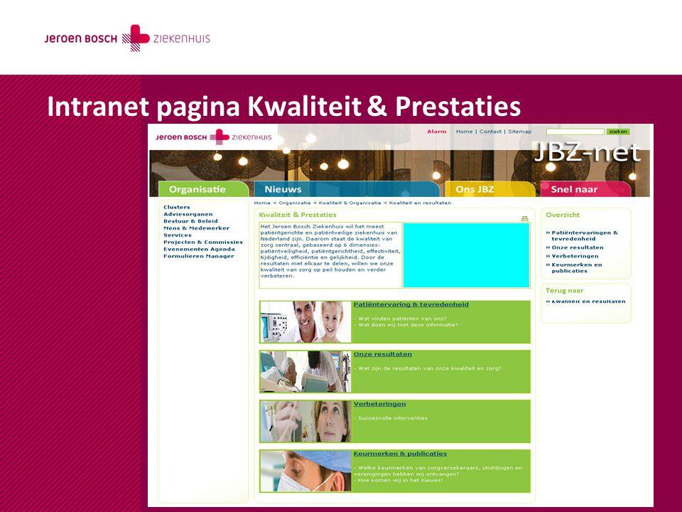 Intranet pagina Kwaliteit & Prestaties