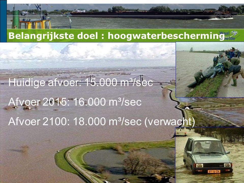 Huidige afvoer: 15.000 m³/sec Afvoer 2015: 16.000 m³/sec