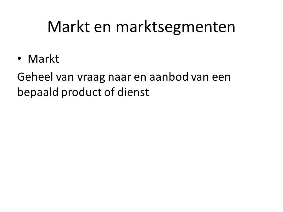 Markt en marktsegmenten