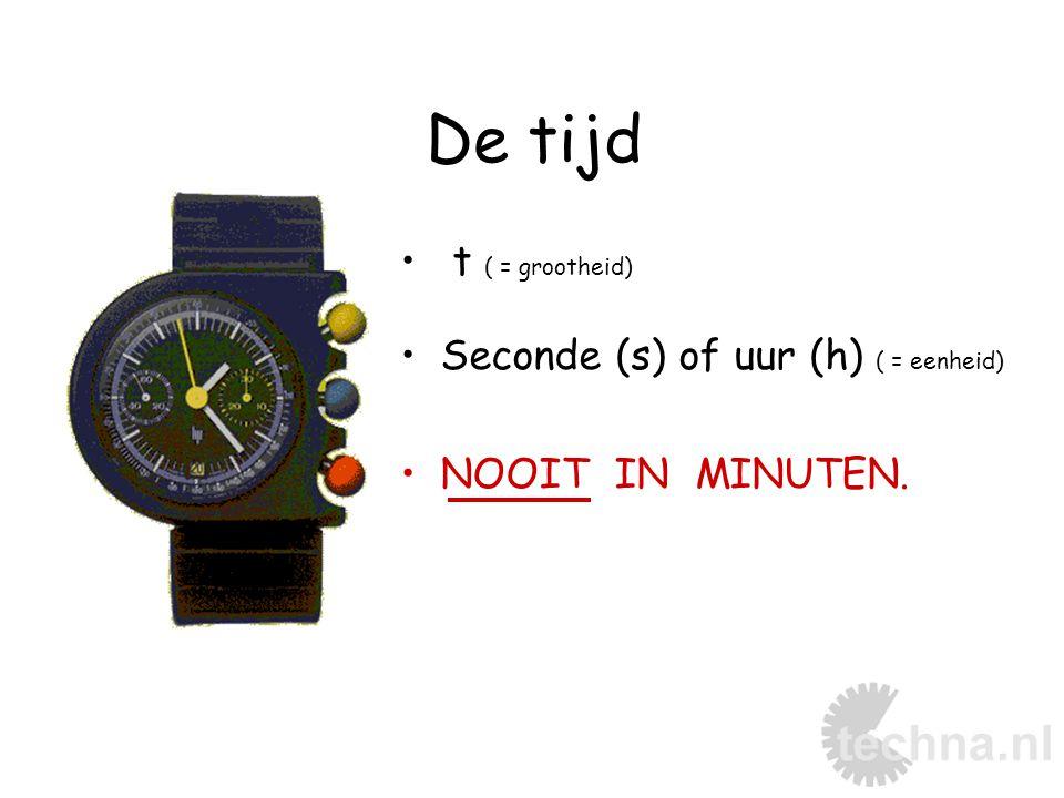 De tijd t ( = grootheid) Seconde (s) of uur (h) ( = eenheid)