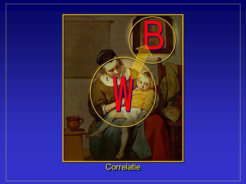 B W Correlatie