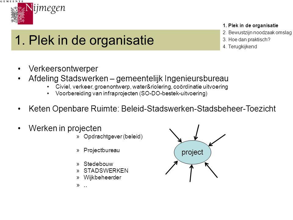 1. Plek in de organisatie Verkeersontwerper