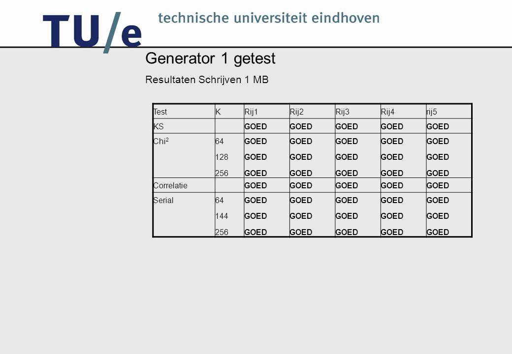 Generator 1 getest Resultaten Schrijven 1 MB Test K Rij1 Rij2 Rij3