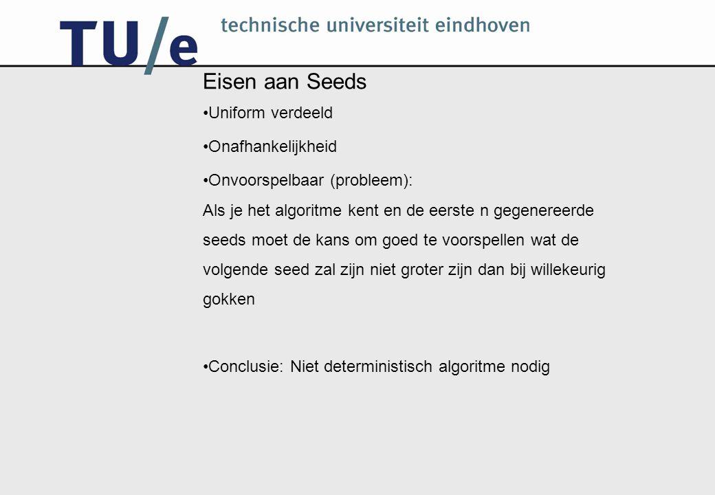 Eisen aan Seeds Uniform verdeeld Onafhankelijkheid