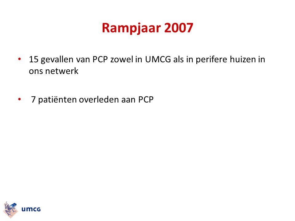 Rampjaar 2007 15 gevallen van PCP zowel in UMCG als in perifere huizen in ons netwerk.
