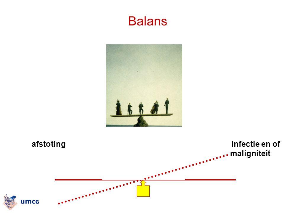 Balans afstoting infectie en of maligniteit.