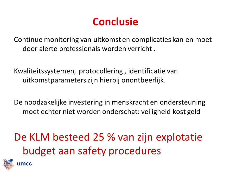 De KLM besteed 25 % van zijn explotatie budget aan safety procedures