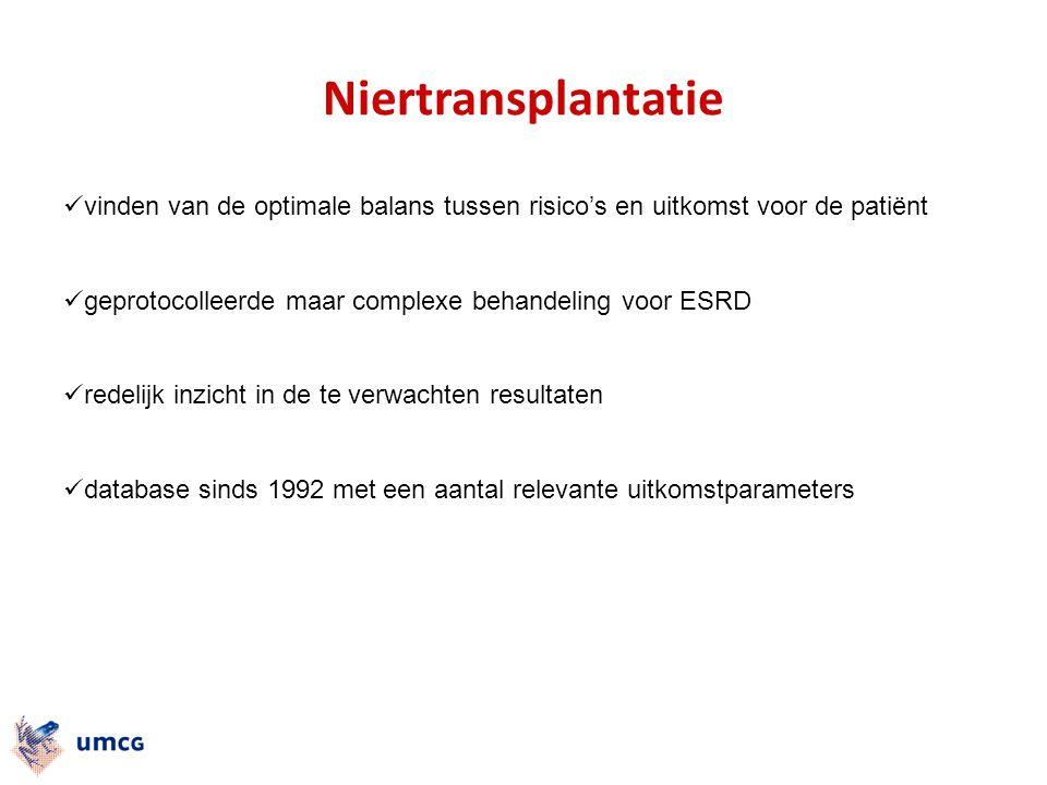 Niertransplantatie vinden van de optimale balans tussen risico's en uitkomst voor de patiënt. geprotocolleerde maar complexe behandeling voor ESRD.