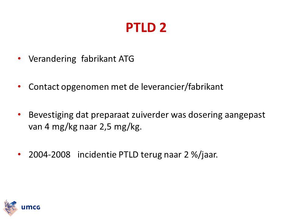 PTLD 2 Verandering fabrikant ATG