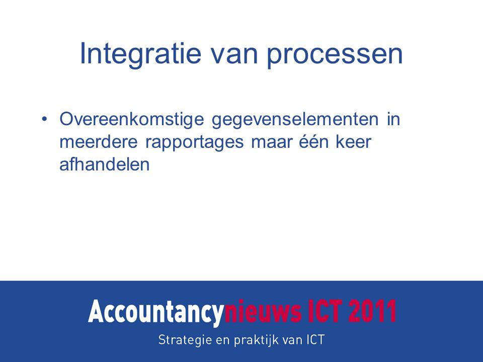 Integratie van processen