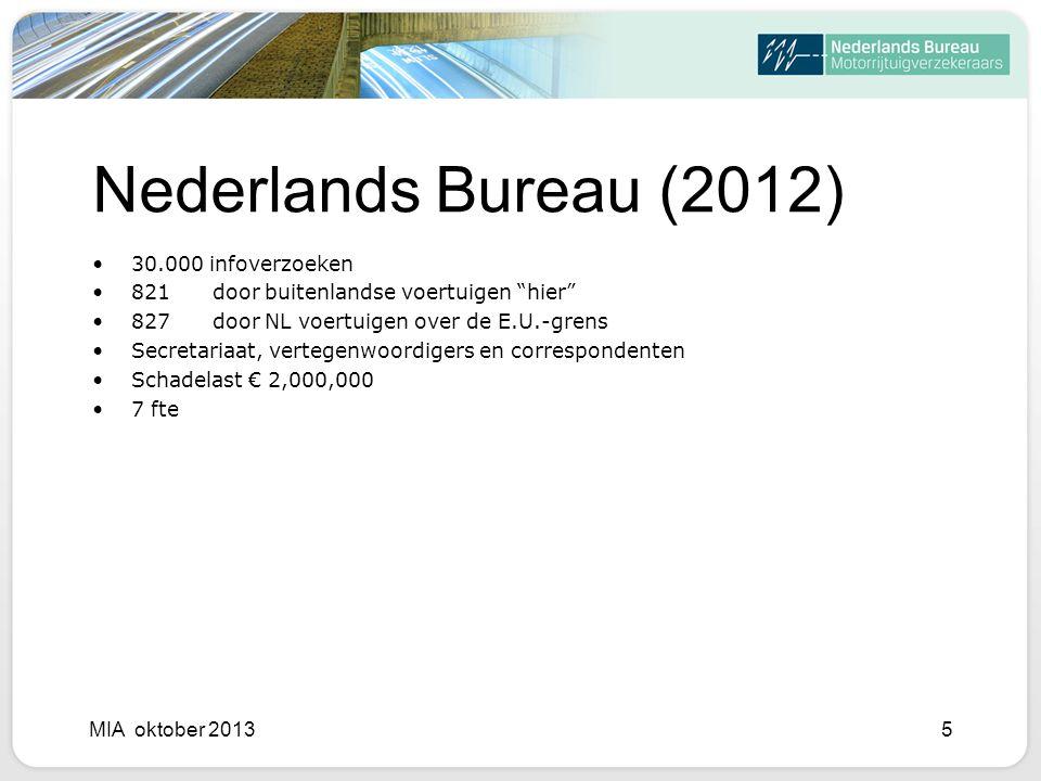Nederlands Bureau (2012) 30.000 infoverzoeken
