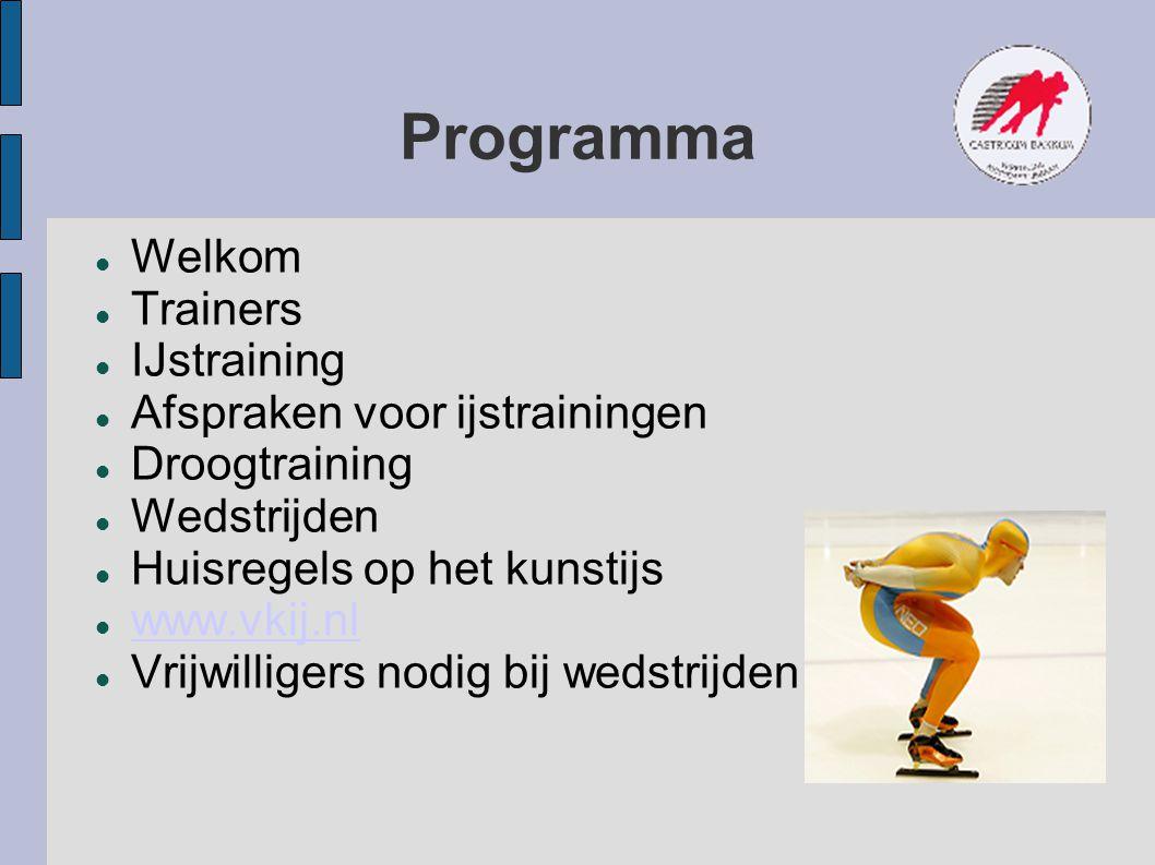 Programma Welkom Trainers IJstraining Afspraken voor ijstrainingen
