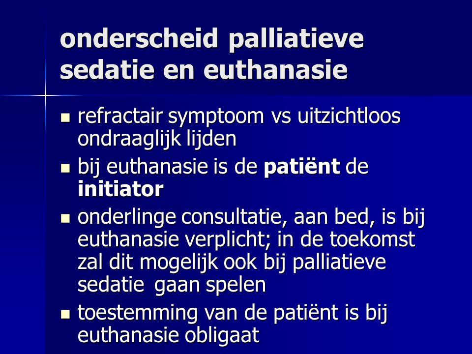 onderscheid palliatieve sedatie en euthanasie