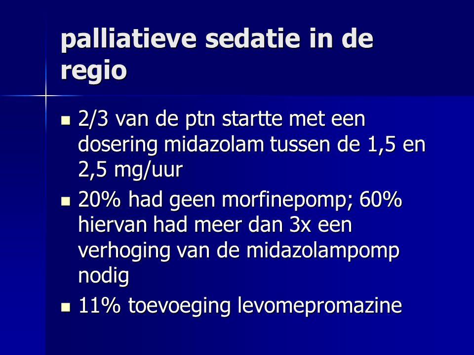 palliatieve sedatie in de regio
