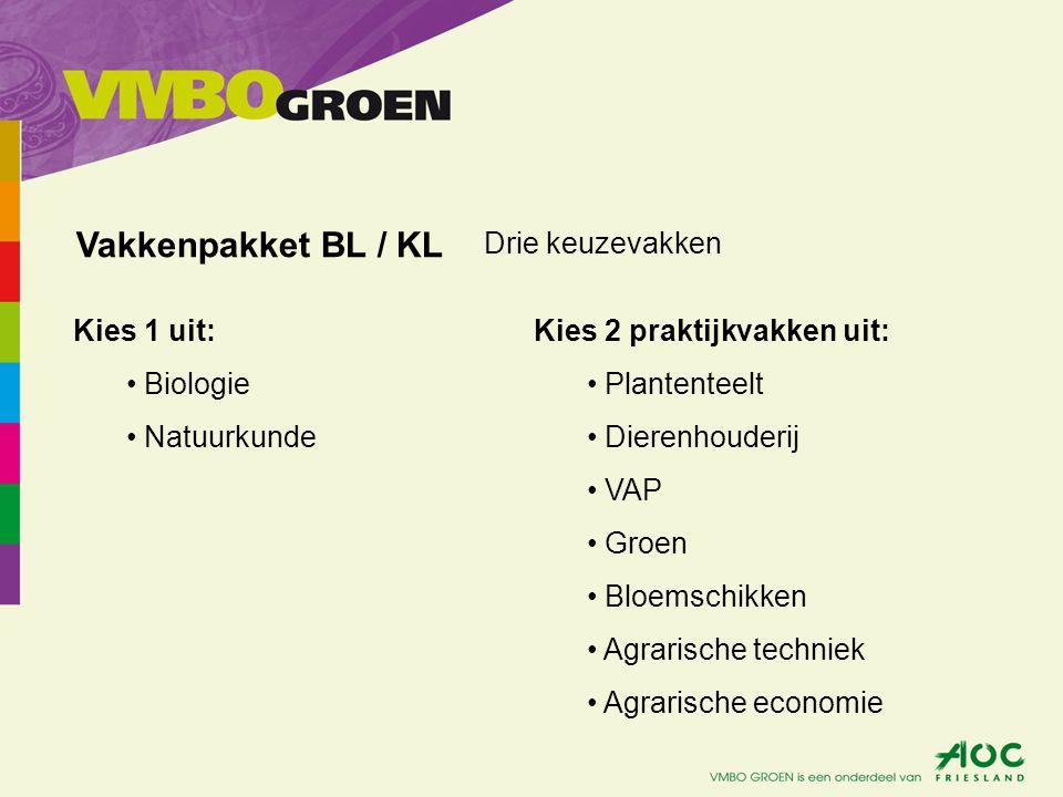 Vakkenpakket BL / KL Drie keuzevakken Kies 1 uit: Biologie Natuurkunde