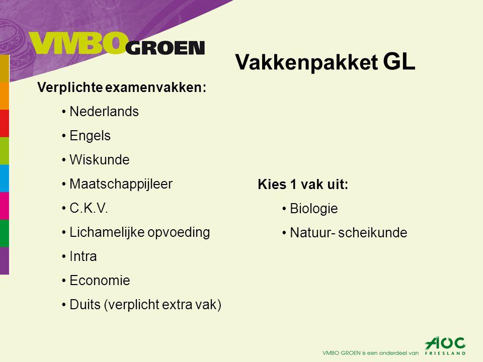 Vakkenpakket GL Verplichte examenvakken: Nederlands Engels Wiskunde