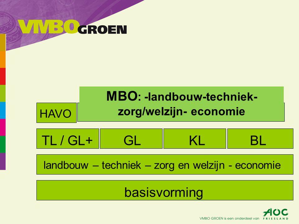 MBO: -landbouw-techniek-zorg/welzijn- economie