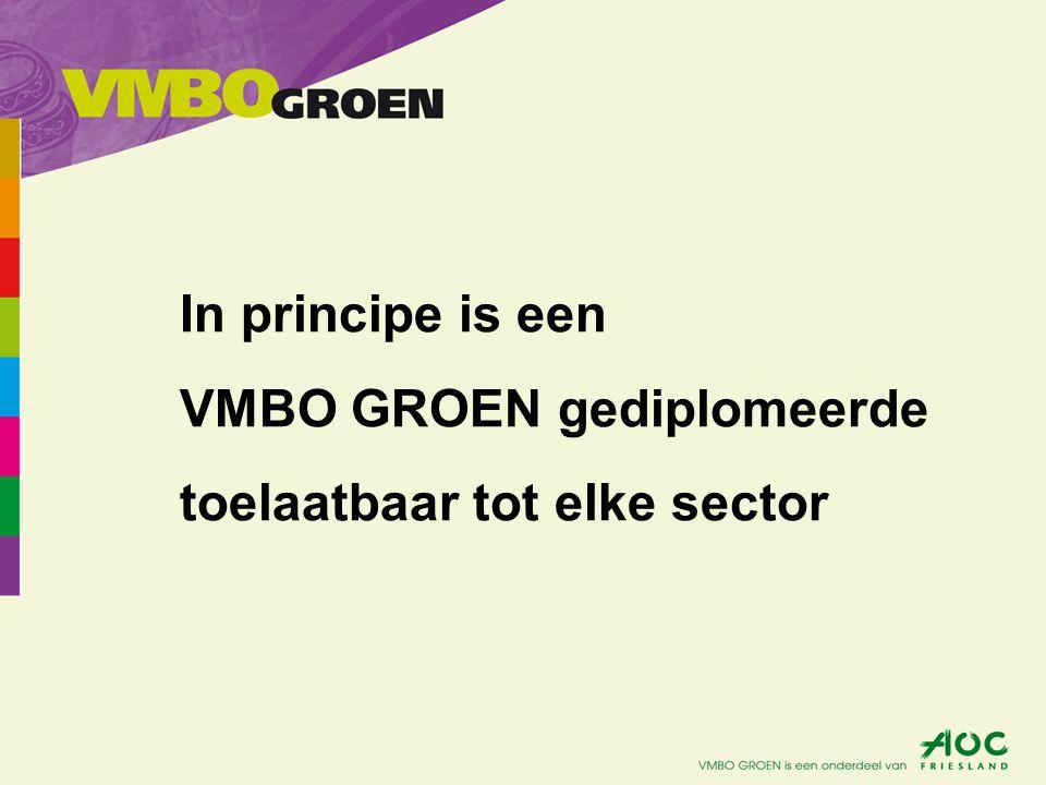 In principe is een VMBO GROEN gediplomeerde toelaatbaar tot elke sector