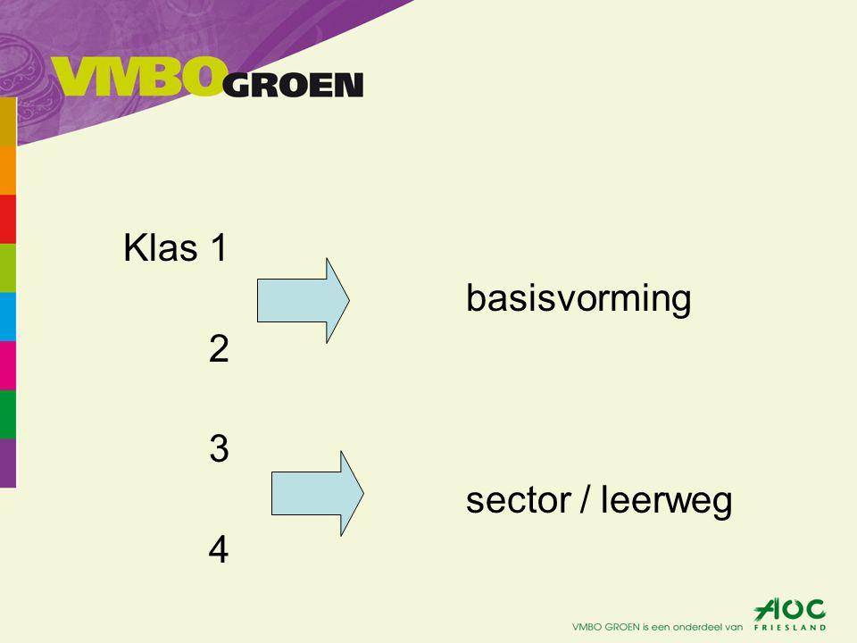 Klas 1 basisvorming 2 3 sector / leerweg 4