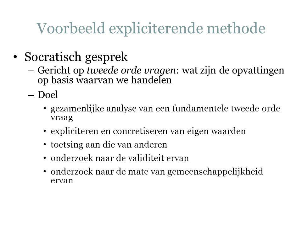 Voorbeeld expliciterende methode
