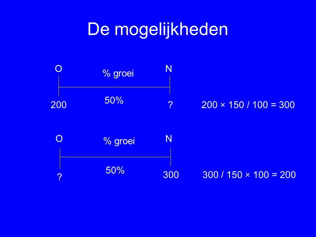De mogelijkheden O N % groei 50% 200 200 × 150 / 100 = 300 O N