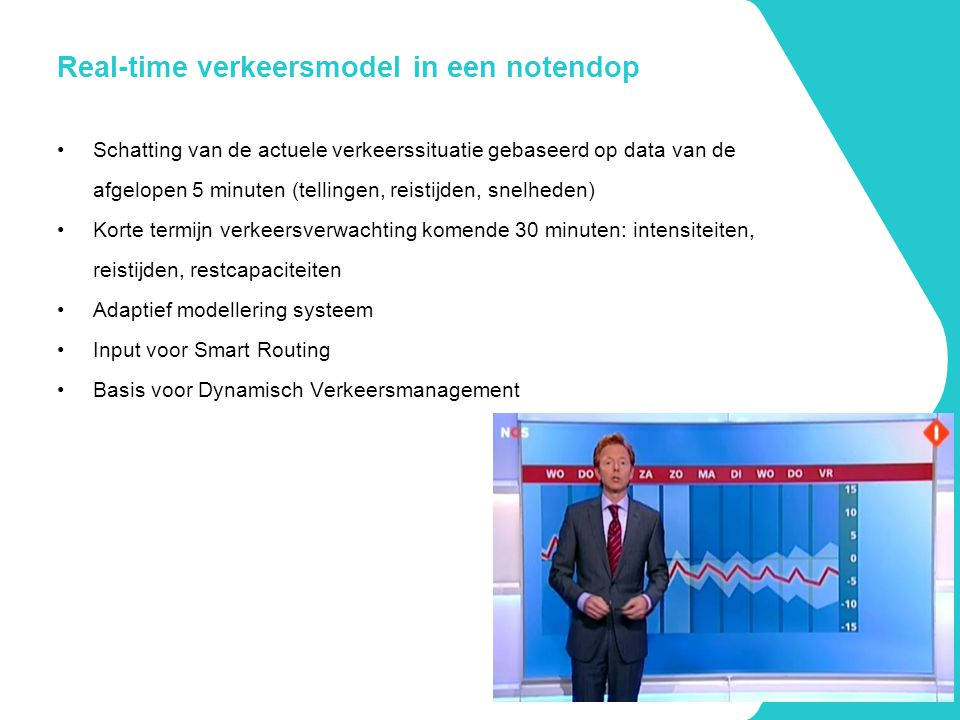 Real-time verkeersmodel in een notendop
