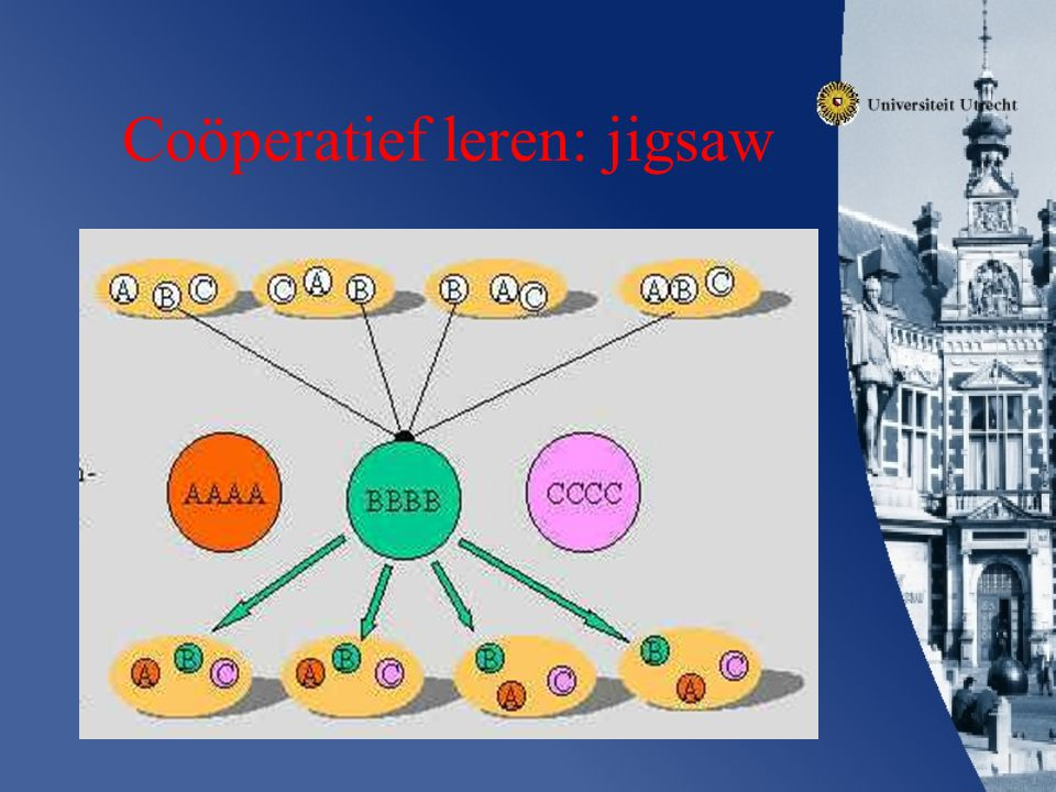 Coöperatief leren: jigsaw