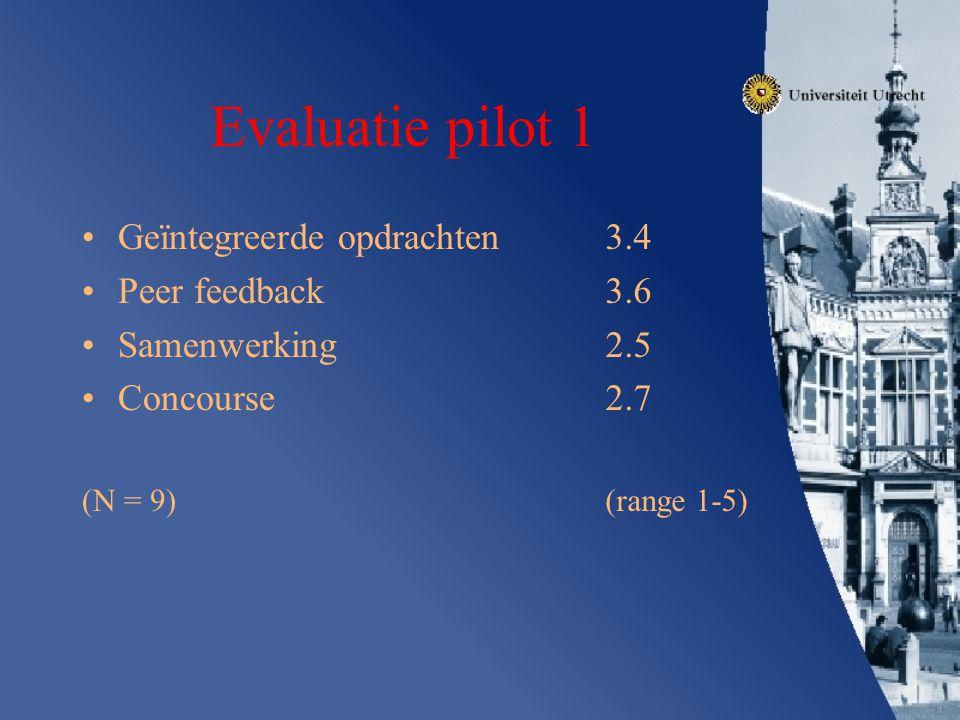 Evaluatie pilot 1 Geïntegreerde opdrachten Peer feedback Samenwerking