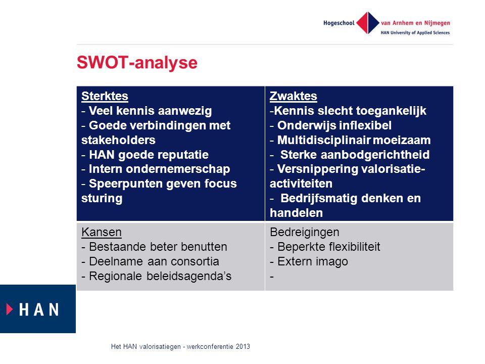SWOT-analyse Sterktes Veel kennis aanwezig
