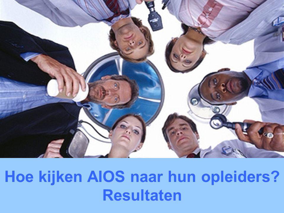 Hoe kijken AIOS naar hun opleiders Resultaten