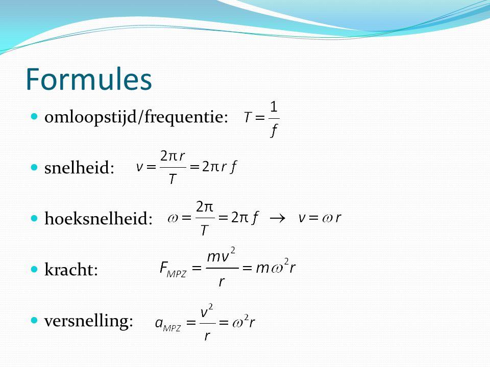 Formules omloopstijd/frequentie: snelheid: hoeksnelheid: kracht:
