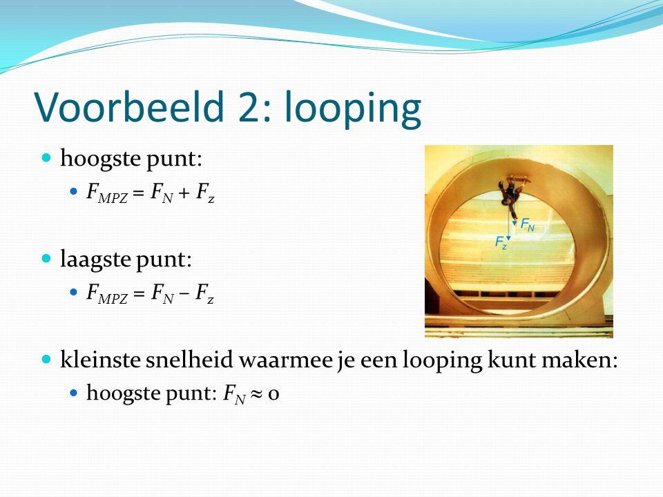 Voorbeeld 2: looping hoogste punt: laagste punt: