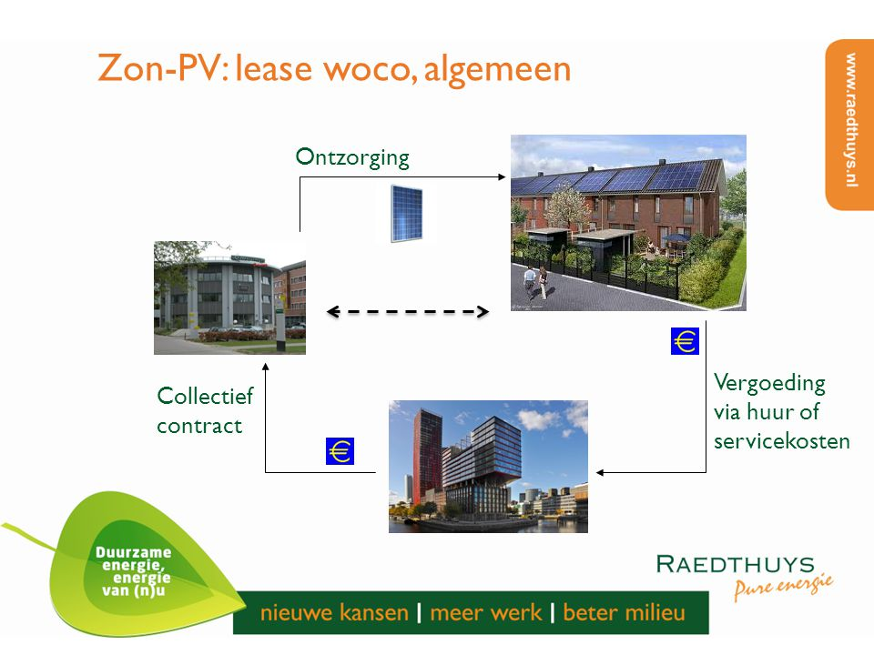 Zon-PV: lease woco, algemeen