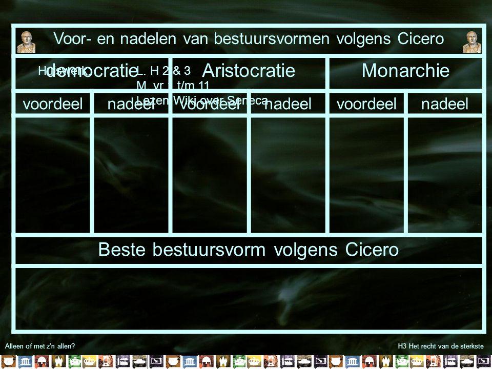 Beste bestuursvorm volgens Cicero