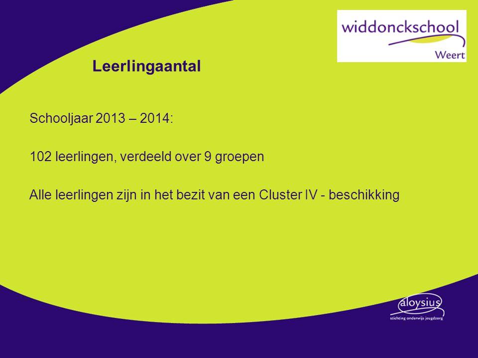 Leerlingaantal Schooljaar 2013 – 2014: