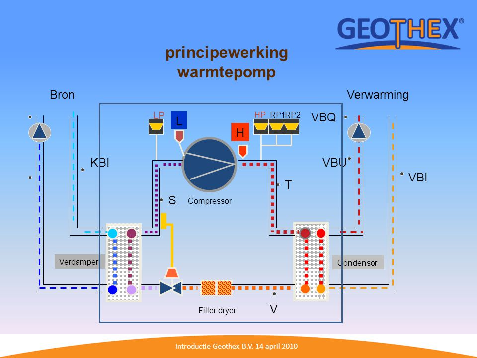 principewerking warmtepomp