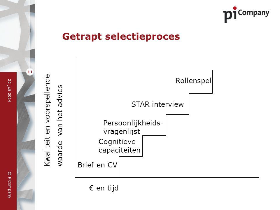Getrapt selectieproces
