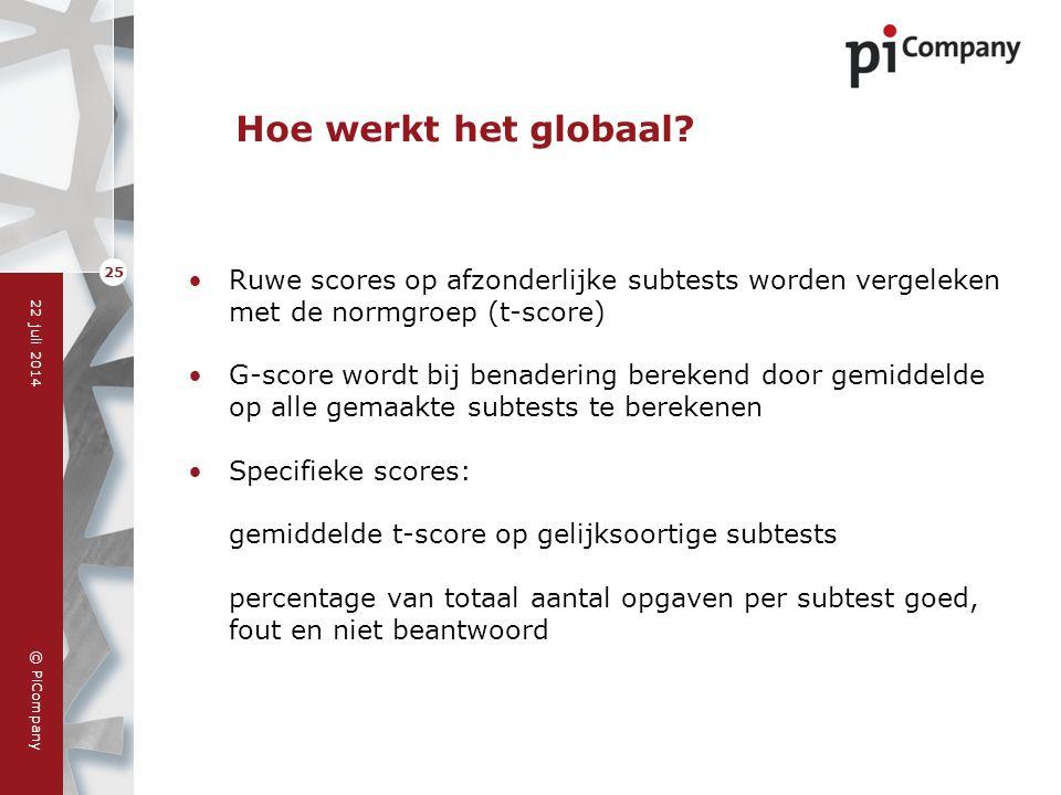 Hoe werkt het globaal Ruwe scores op afzonderlijke subtests worden vergeleken met de normgroep (t-score)
