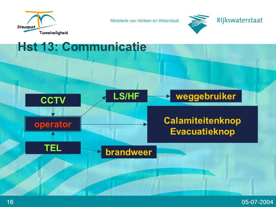 Hst 13: Communicatie CCTV LS/HF operator TEL brandweer weggebruiker