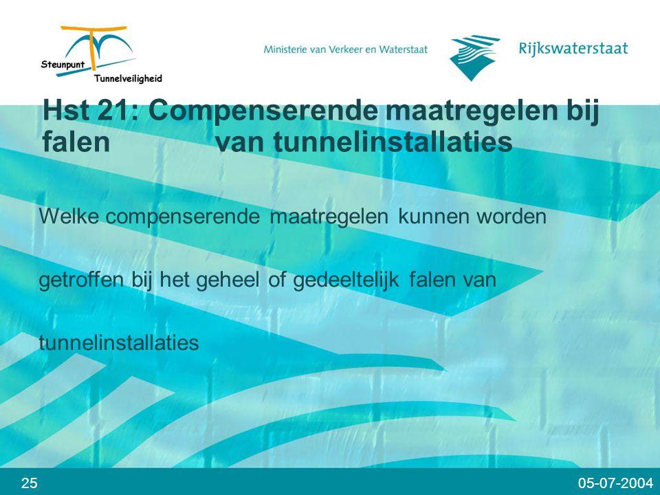 Hst 21: Compenserende maatregelen bij falen van tunnelinstallaties